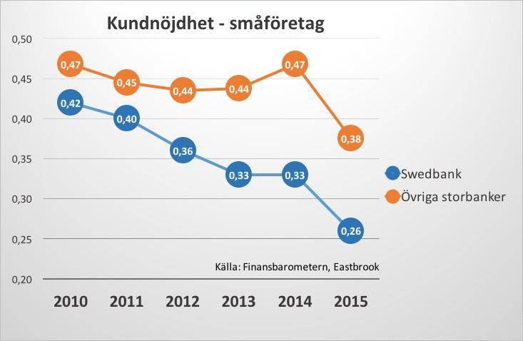 nki_swedbank