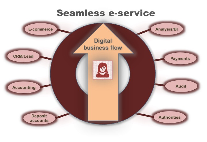 seamless_service